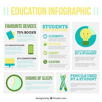 Infográficos azul e amarelo para a educação