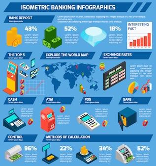 Infográficos bancários isométricos