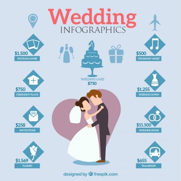 Infográficos bonitas do casamento