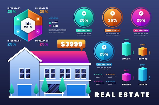 Infográficos coloridos realistas de imóveis