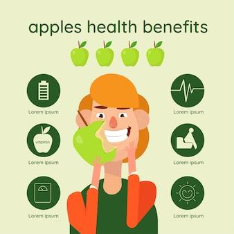 Infográficos com benefícios de saúde de maçãs