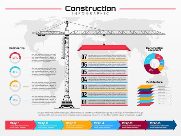 Infográficos com guindaste de construção trabalhando no canteiro de obras