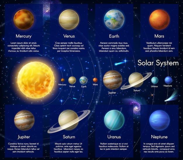 Infográficos cósmicos do vetor do planeta do sistema solar