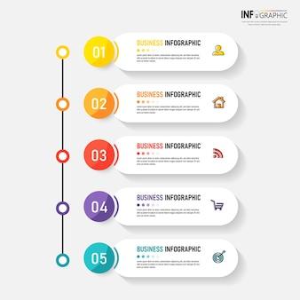 Infográficos da linha do tempo com 5 etapas