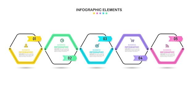 Infográficos da linha do tempo de 5 etapas