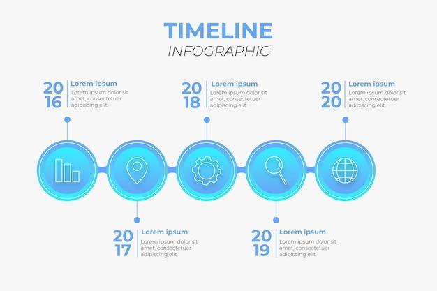 Infográficos da linha do tempo de gradiente