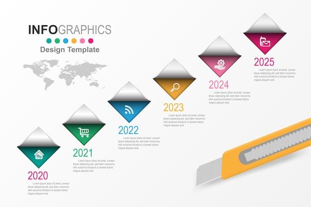 Infográficos da linha do tempo do processo de negócios