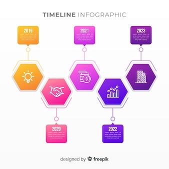Infográficos da linha do tempo
