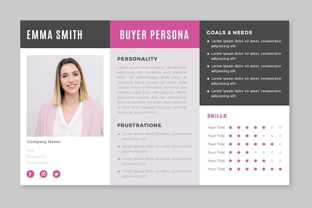 Infográficos da persona do comprador com imagem
