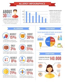 Infográficos de alergia com sintomas de tratamento