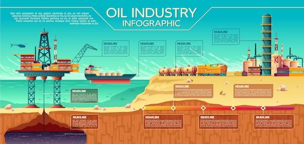 Infográficos de apresentação de negócios de indústria de petróleo