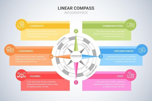Infográficos de bússola linear