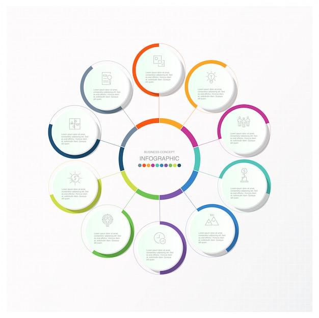 Infográficos de círculos