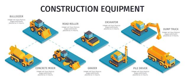 Infográficos de construção isométrica com legendas e plataformas isoladas com peças de maquinário de engenharia civil
