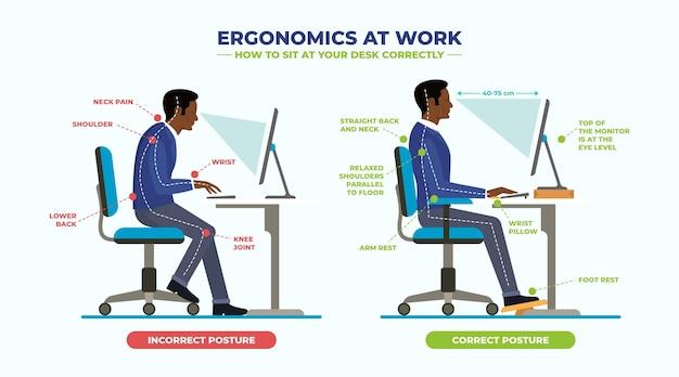 Infográficos de correção de postura de design plano
