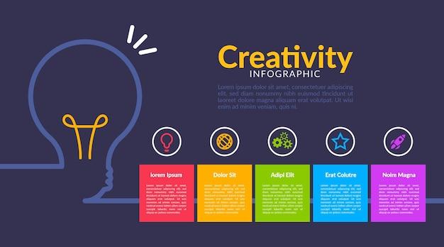 Infográficos de criatividade de modelo de design plano