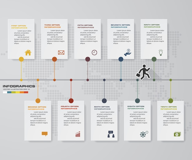 Infográficos de cronograma de 10 passos para sua apresentação.