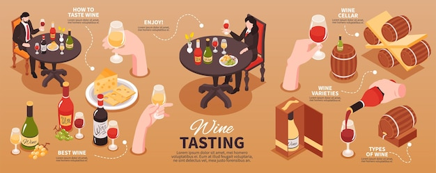 Infográficos de degustação de vinhos