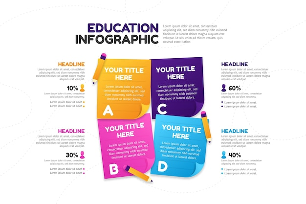 Infográficos de educação de design gradiente