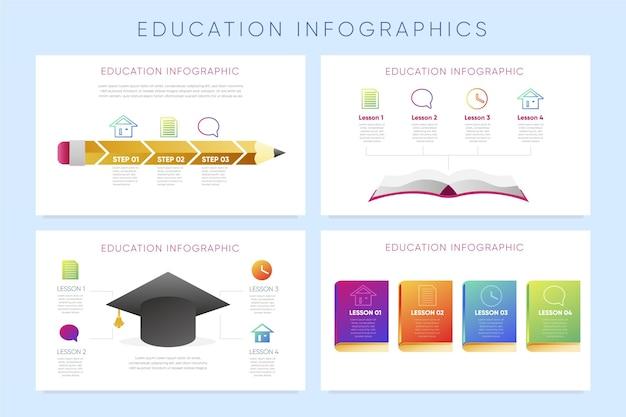 Infográficos de educação gradiente