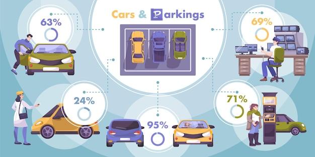 Infográficos de estacionamento com imagens planas de carros com seus proprietários e legendas de gráfico de porcentagem com ilustração de texto