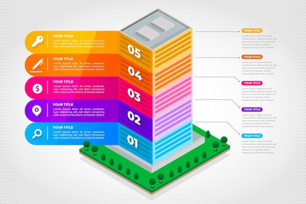Infográficos de gradiente imobiliário
