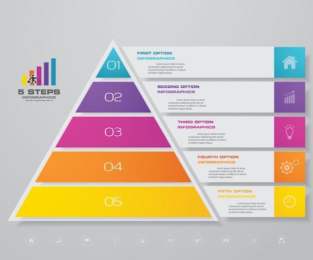 Infográficos de gráfico de pirâmide