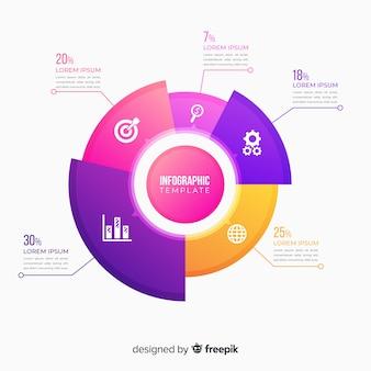 Infográficos de gráfico de pizza gradiente plana