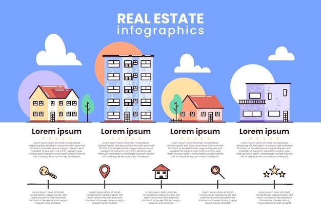 Infográficos de imóveis planos
