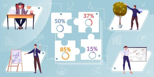 Infográficos de investimento com gráficos de porcentagem de peças de quebra-cabeça e desenhos de personagens humanos com ícones de gráficos de barras.