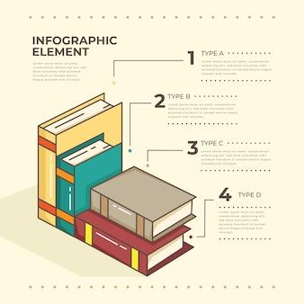 Infográficos de livros desenhados à mão