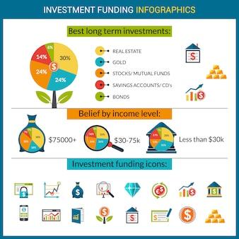 Infográficos de lucros de fundos de investimento