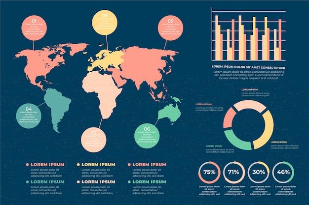 Infográficos de mapas de mundo plano