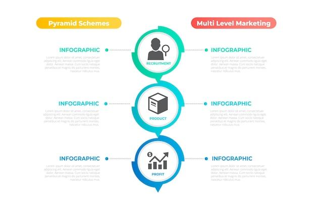 Infográficos de marketing em design plano