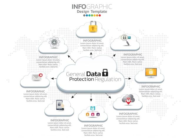 Infográficos de nuvem definida com elementos de rede de processamento de dados.