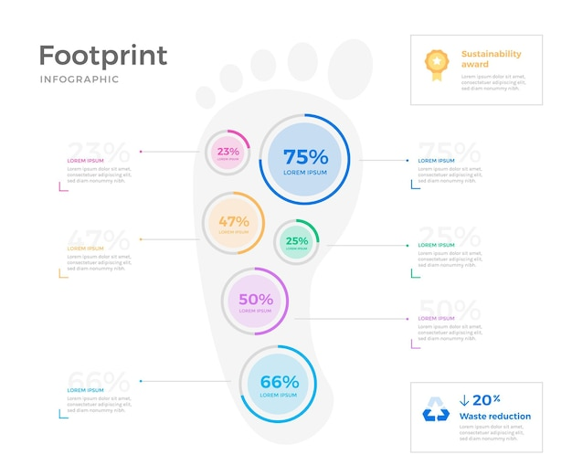 Infográficos de pegada de design plano
