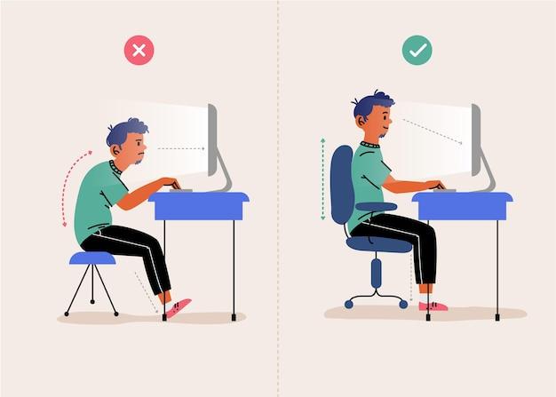 Infográficos de postura correta e incorreta