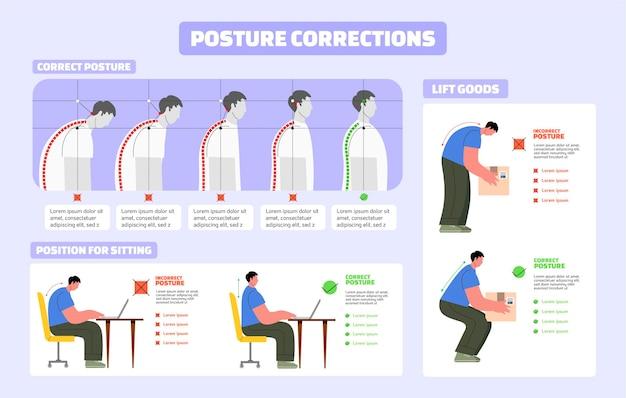 Infográficos de postura plana correta e incorreta