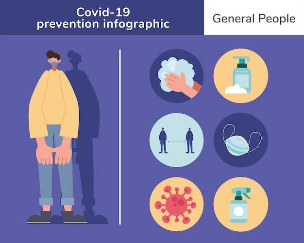 Infográficos de prevenção covid19 com conjunto de ícones e letras