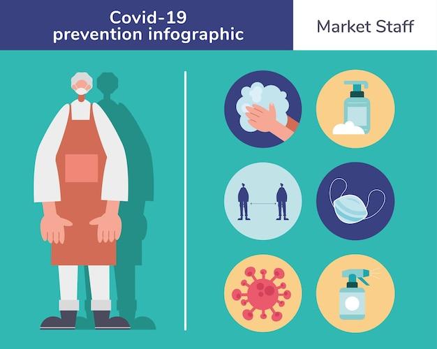 Infográficos de prevenção covid19 com médico usando máscara medial e letras