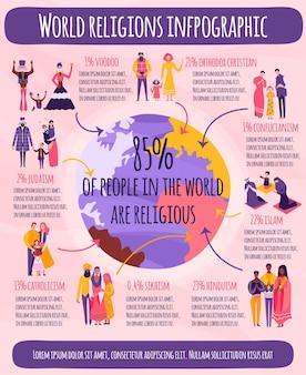 Infográficos de religiões mundiais com globo, famílias e dados sobre pessoas que acreditam na cor rosa