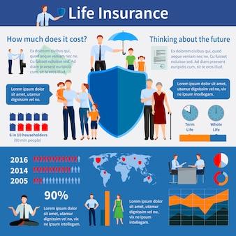 Infográficos de seguro de vida com famílias de mapa do mundo