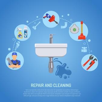 Infográficos de serviços de reparo e limpeza de encanamento.