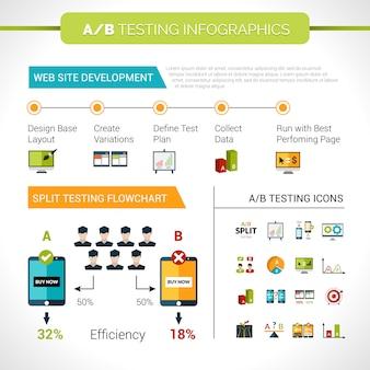 Infográficos de teste ab