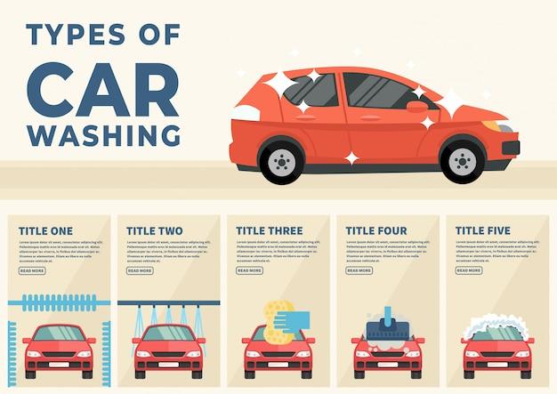 Infográficos de tipos ilustração vetorial de lavagem de carro