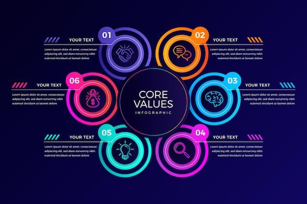 Infográficos de valores básicos de gradiente
