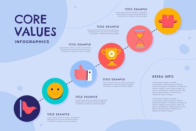 Infográficos de valores centrais planos desenhados à mão