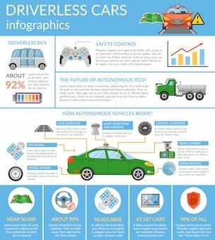 Infográficos de veículo autônomo de carro sem motorista
