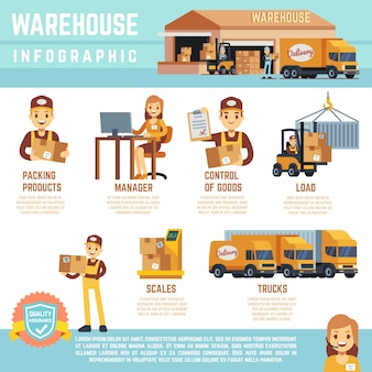 Infográficos de vetor de logística de armazém e mercadoria com o edifício de armazenamento, transporte e equipamentos.