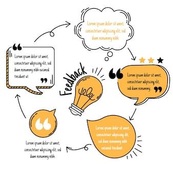 Infográficos desenhados à mão com balões de fala